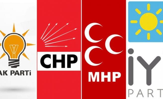Beykoz'da Siyasi Partilerin Adayları Belli Oldu