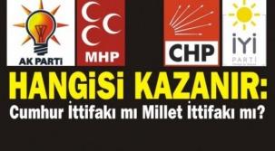 2024 Beykoz Belediye Seçimlerinde hangi ittifaka oy vereceksiniz?